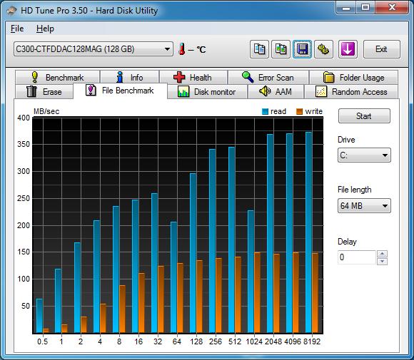 http://rudolphthx.free.fr/Gif/20101102%20Sata%203%20HDTune_File_Benchmark_C300-CTFDDAC128MAG.png